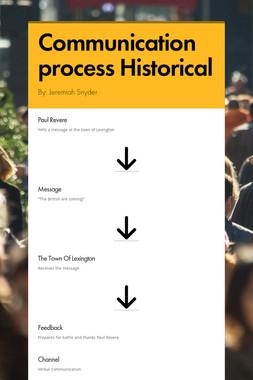Communication process Historical