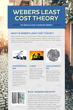 Webers Least Cost Theory