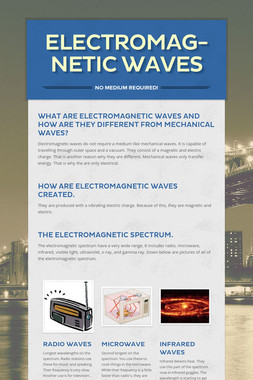 Electromag-netic Waves