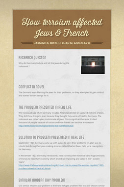How terroism affected Jews & French