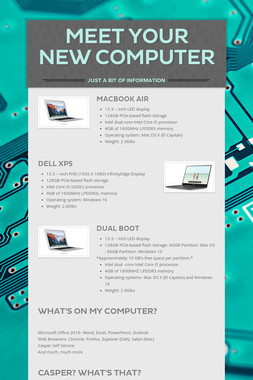 Meet Your New Computer