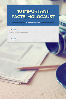 10 important facts: holocaust