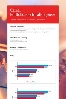 Career Portfolio:ElectricalEngineer