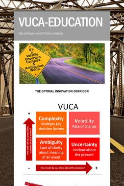 VUCA-EDUCATION
