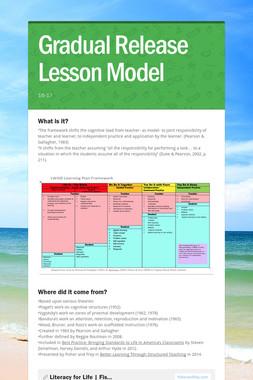 Gradual Release Lesson Model