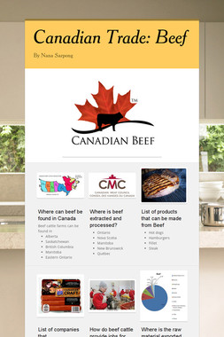 Canadian Trade: Beef