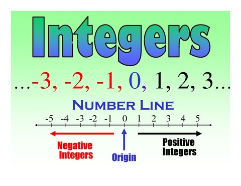 30 integers real world applications positive negative task cards