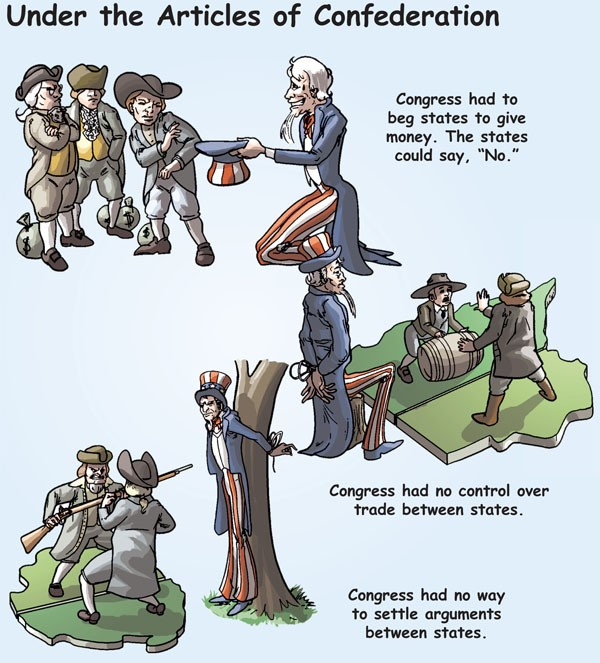 articles of confederation cartoon