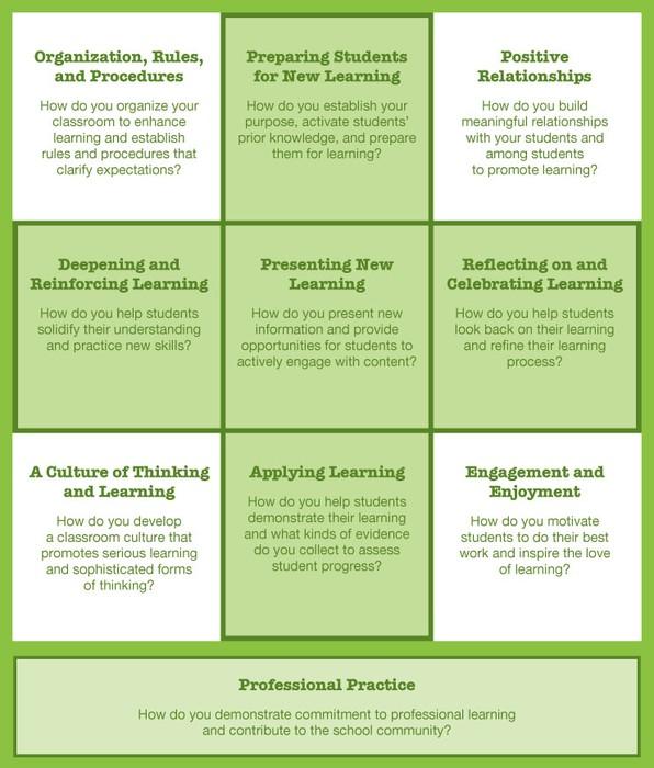 Leverage Leadership Book Study | Smore