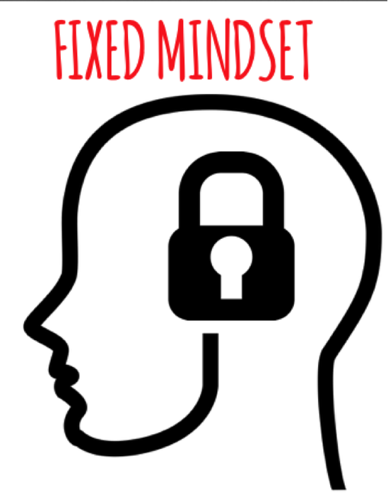 how to change from fixed to growth mindset