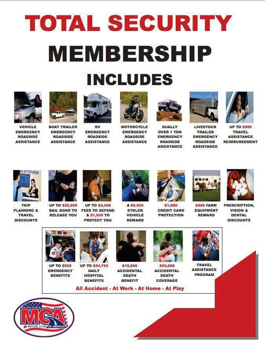 Smore Newsletters: MOTOR CLUBS OF AMERICA