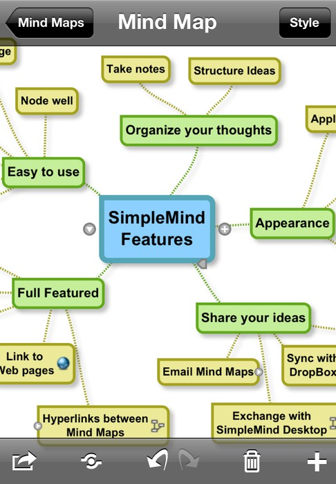 SimpleMind+ (mind mapping) | Smore Newsletters on simple technology, simple design, simple anime, simple graphics, simple math, simple mind app, simple problem solving, simple brain, simple memory mapping, simple creativity, simple mind games,