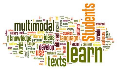 Image result for multimodal texts human experience