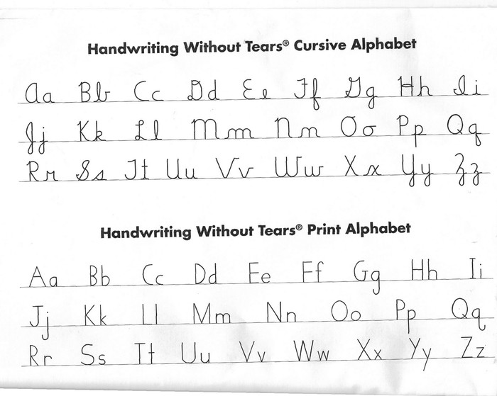 Handwriting Without Tears Alphabet Chart: Handwriting Does Matter!rh:smore.com,Chart