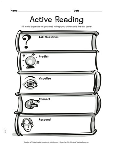 as i read graphic organizer 1 Graphic organizers for common core standards-based reading in-depth analysis grades 6, 7, 8 created by tracee orman wwwtraceeormancom wwwteacherspayteacherscom.