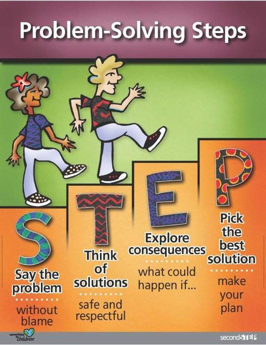 Step of problem solving
