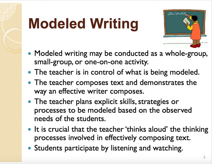 Igniting writing at cds smore newsletters for education Define calligraphy