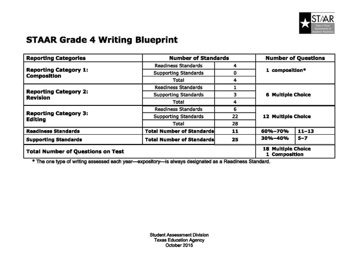 blueprint essay