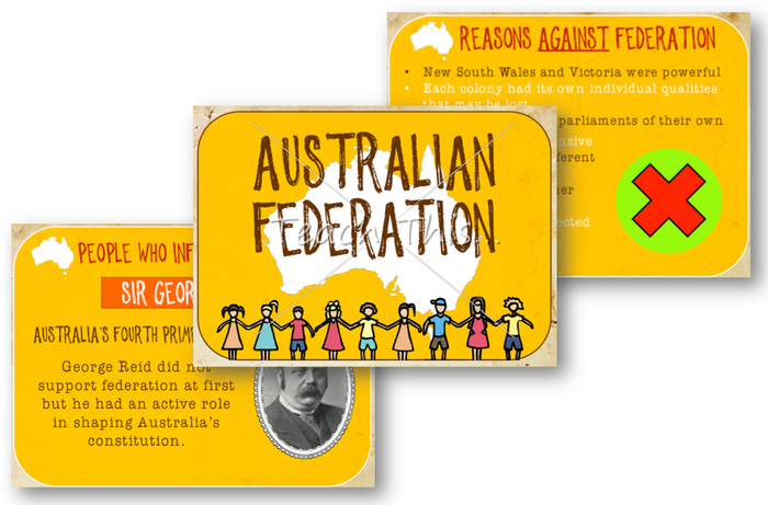 against australian federation essay Western australia did not want to join the western australian people did not want to be part of australia any australian federation federation new south wales.