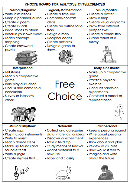 Differentiation: Mix It Up! | Smore Newsletters for Education