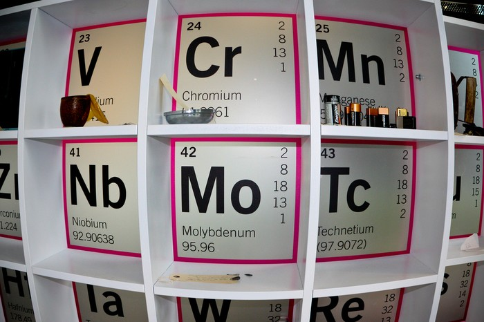 The periodic table smore newsletters the periodic table urtaz Images
