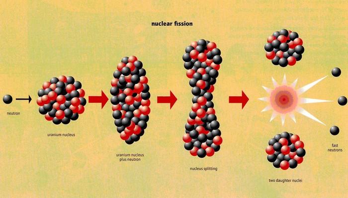 Scientist split the atom