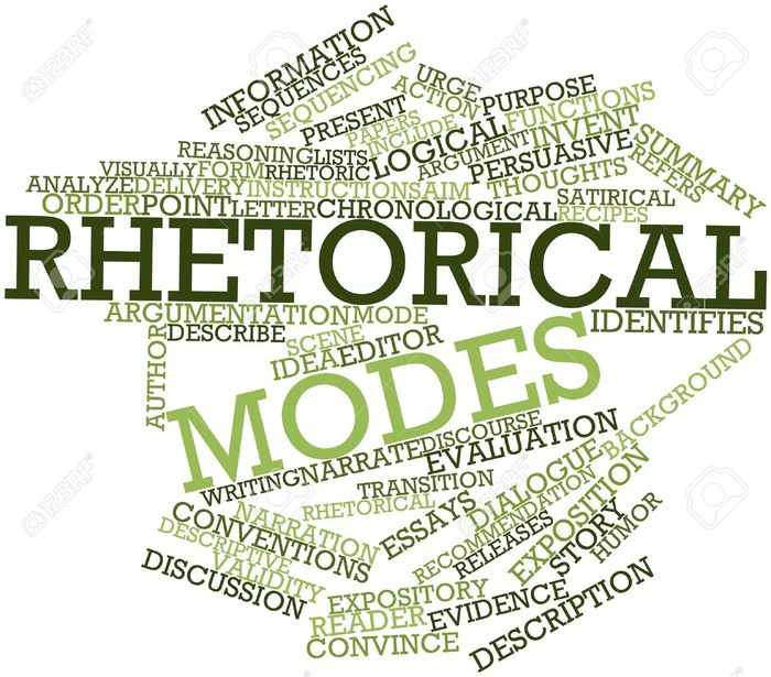 exploring rhetorical modes 2 Rhetoric is the study of writing, and the basic types of academic writing are referred to as rhetorical modes as you can see in the chart above, different styles of consider nine of the most common types of rhetorical modes what might lead an author to select one type of writing over another.