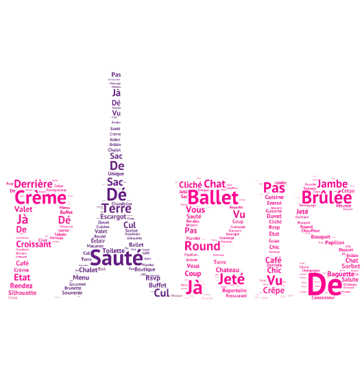 Tagul word clouds gumiabroncs Image collections