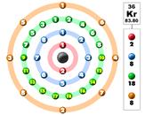 Model of the element Krypton