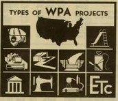 Different Types Of WPA Jobs