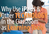 Ipads can be used for many things in the classroom. Lets take a look.