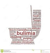 Bulimia-what is it?