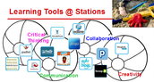 Cool BYOT Tools