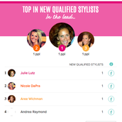 CONGRATS TO THOSE WHO SPONSORED AND QUALIFIED NEW STYLISTS!