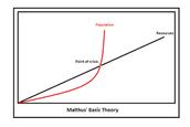 Malthusian Growth Model