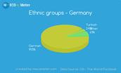 Germany's Ethnic Groups