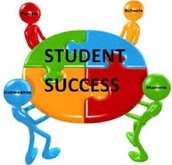 Student Success Team Meeting
