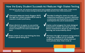 With Passage of Every Student Succeeds Act,  Life After NCLB Begins