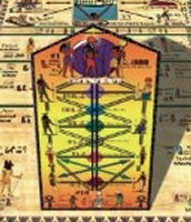 The Tree of Life of Anunian Theurgy