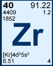 The best element