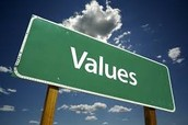 Personal And Work Values