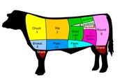 Meat portions of cattle