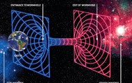 Entrance and exits of a wormhole