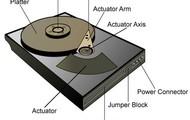 Hard drive diagram