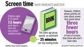 Screen time <-> books