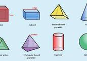 About 3-D shapes