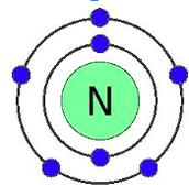 Description of Each Element