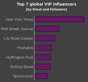 Luxury Brand Passion Report (study)