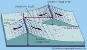 Mid-Ocean Transform Fault Boundaries