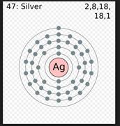 Electron Dot Diagram